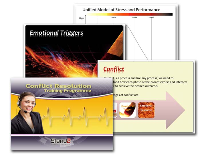 powerpoint stress conflict